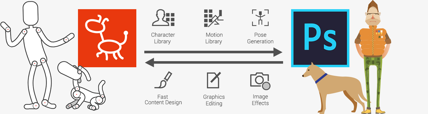 2d Character Design Software Free Download : Photoshop animation and photo crazytalk animator