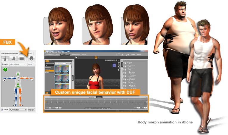 Iclone g5 characters free download